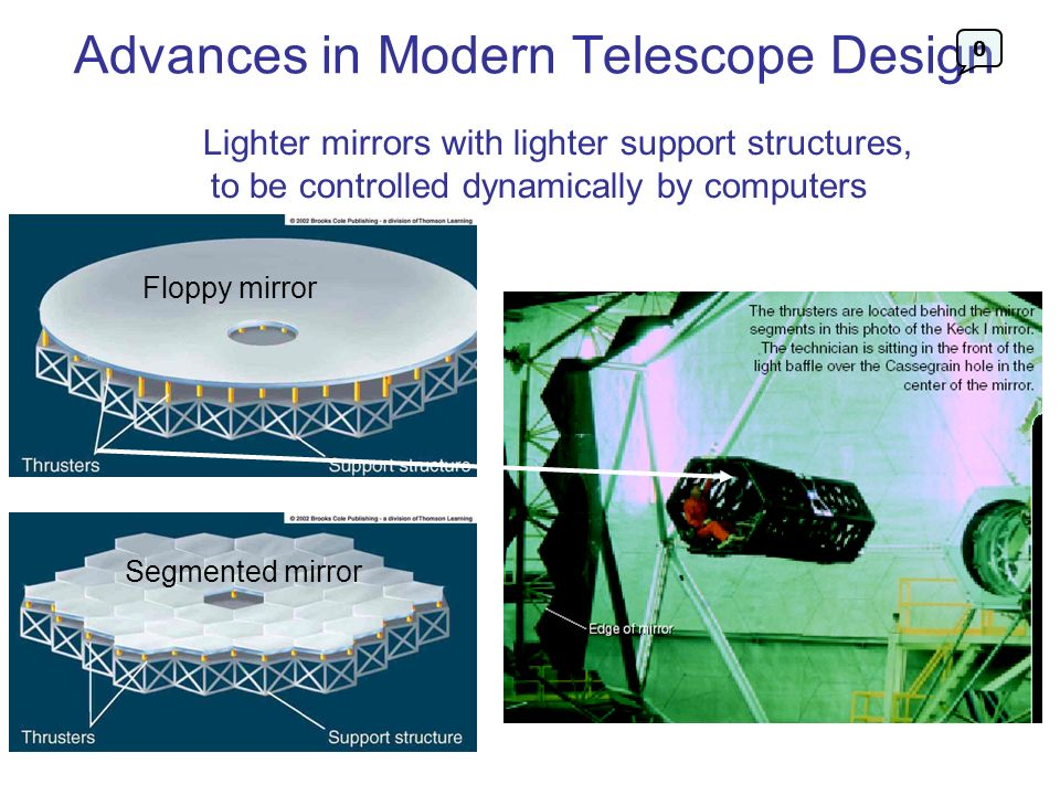 Advances in Modern Telescope Design Lighter mirrors with lighter support structures, to be controlled dynamically by computers Floppy mirror Segmented