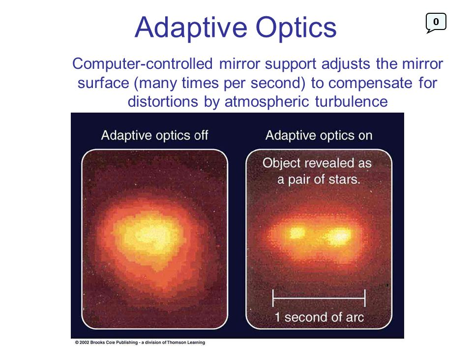Adaptive Optics Computer-controlled mirror support adjusts the mirror surface (many times per second) to compensate for distortions by atmospheric tur