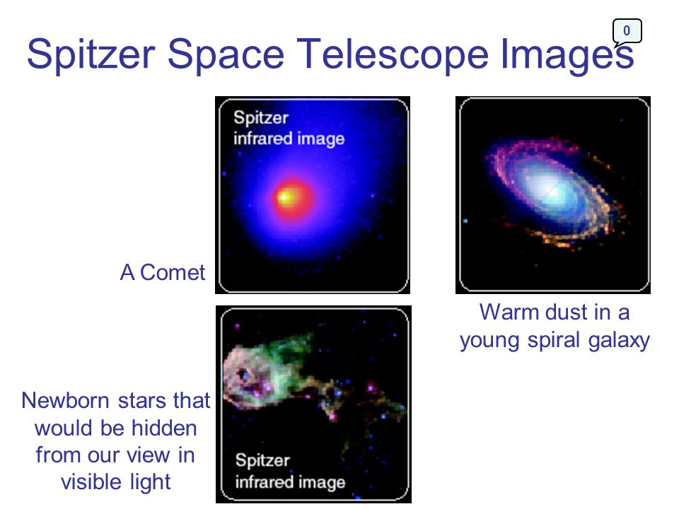 Spitzer Space Telescope Images A Comet Newborn stars that would be hidden from our view in visible light Warm dust in a young spiral galaxy 0