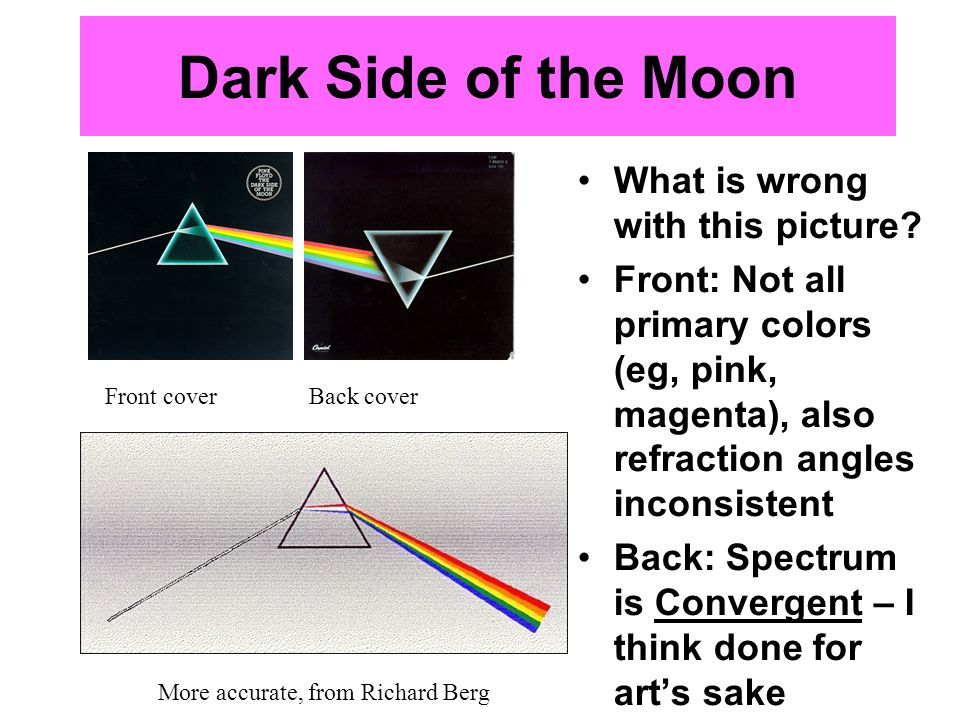 Dark Side of the Moon What is wrong with this picture? Front: Not all primary colors (eg, pink, magenta), also refraction angles inconsistent Back: Sp