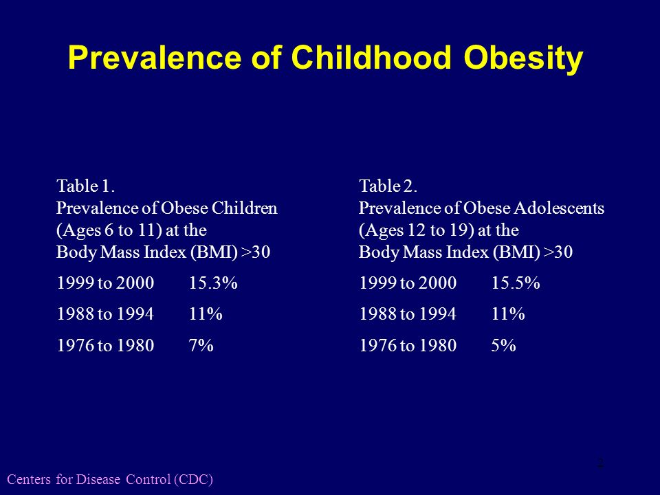 23 Plasma leptin levels after physical training in children Am J Clin Nutr 1999;69:388–94.