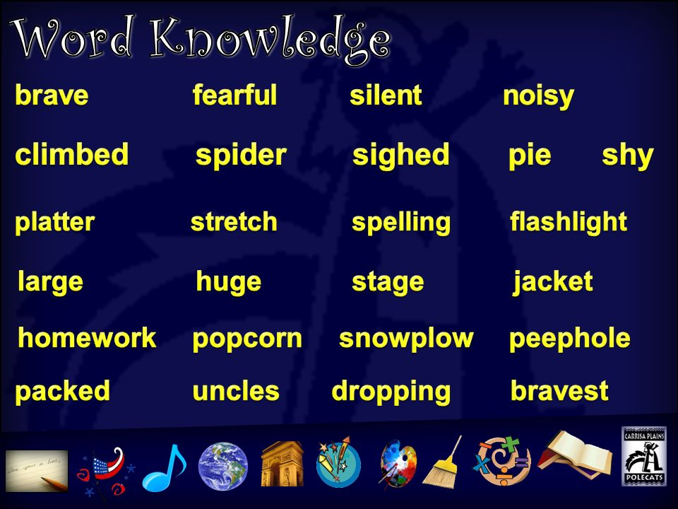 Use the word peephole in a sentence. Explain what a consonant blend is and give 2 examples. The other team gets to choose any word from the word knowl