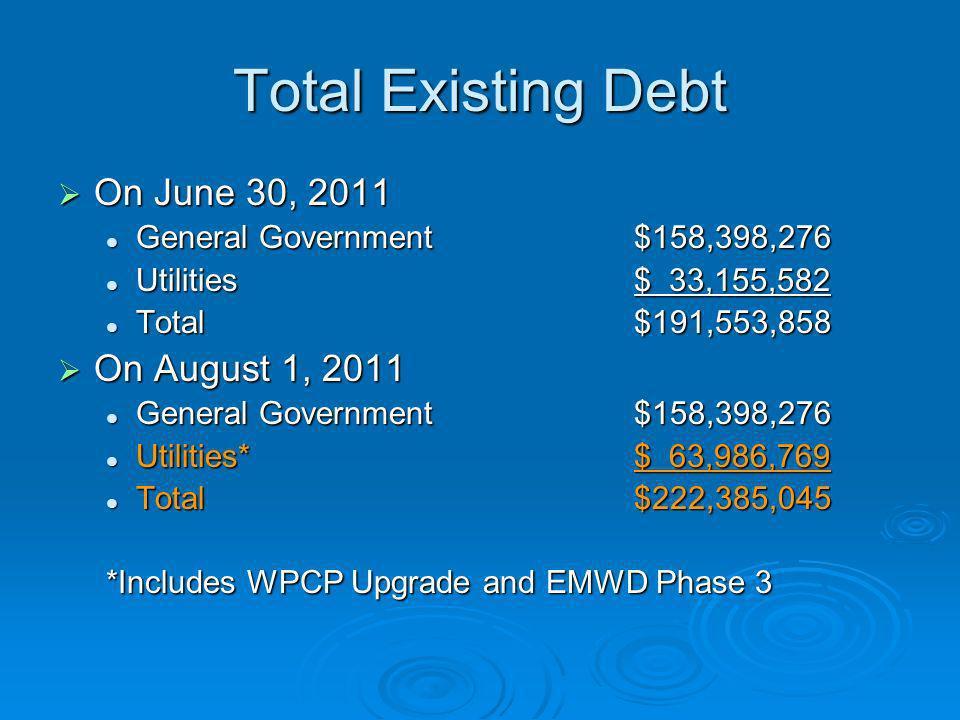 Total Existing Debt On June 30, 2011 On June 30, 2011 General Government$158,398,276 General Government$158,398,276 Utilities $ 33,155,582 Utilities $