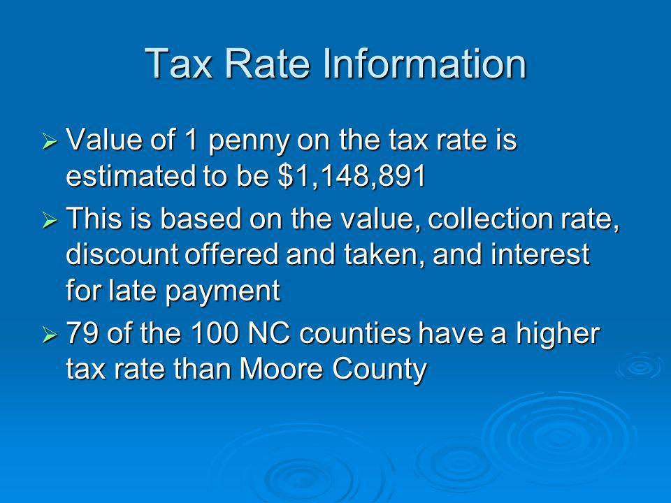 Tax Rate Information Value of 1 penny on the tax rate is estimated to be $1,148,891 Value of 1 penny on the tax rate is estimated to be $1,148,891 Thi