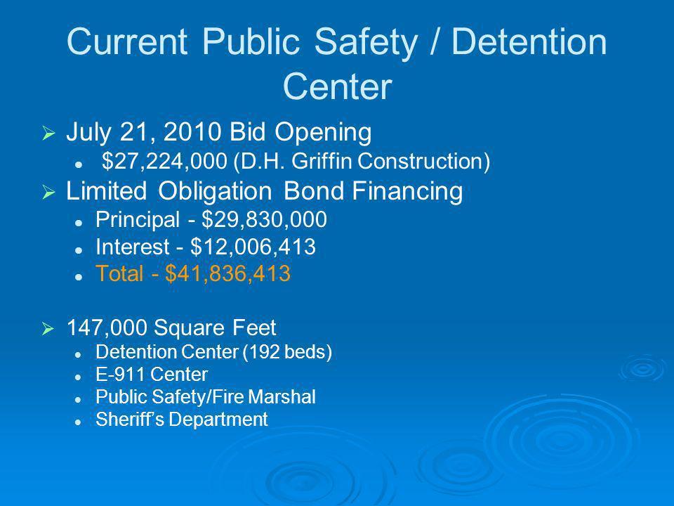 Current Public Safety / Detention Center July 21, 2010 Bid Opening $27,224,000 (D.H. Griffin Construction) Limited Obligation Bond Financing Principal