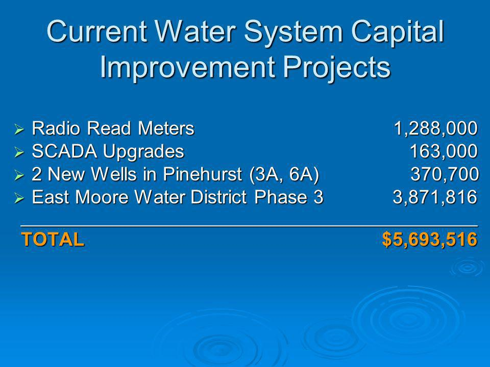 Current Water System Capital Improvement Projects Radio Read Meters 1,288,000 Radio Read Meters 1,288,000 SCADA Upgrades 163,000 SCADA Upgrades 163,00
