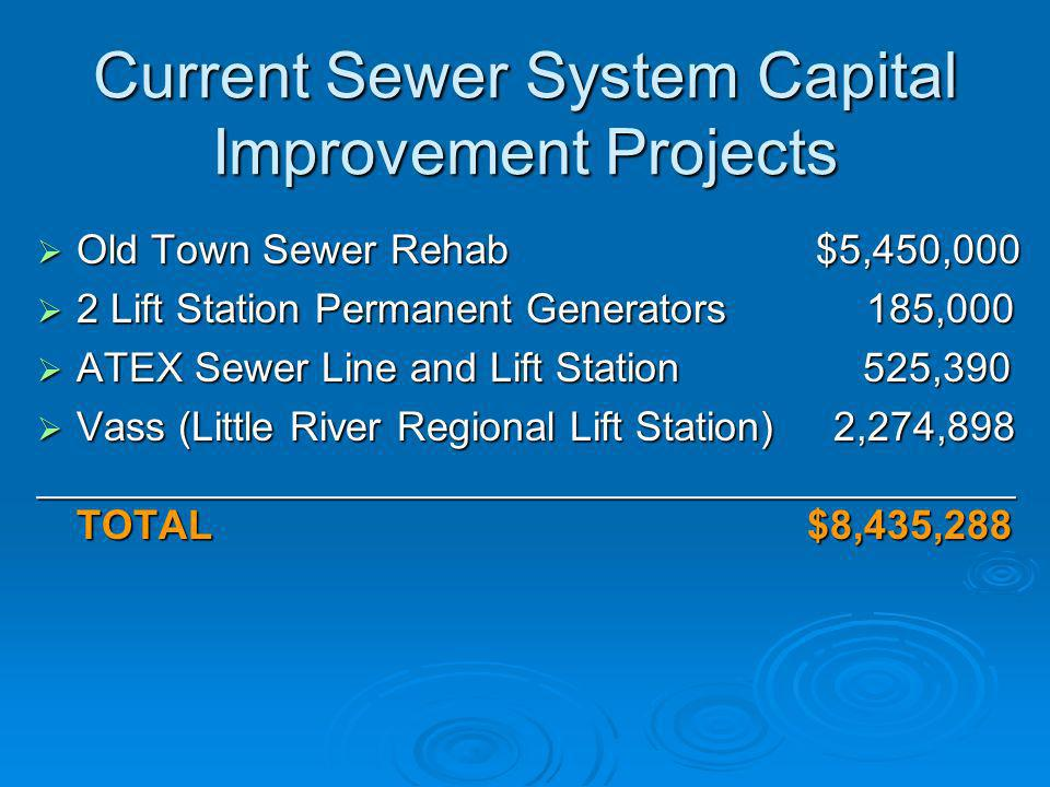 Current Sewer System Capital Improvement Projects Old Town Sewer Rehab $5,450,000 Old Town Sewer Rehab $5,450,000 2 Lift Station Permanent Generators