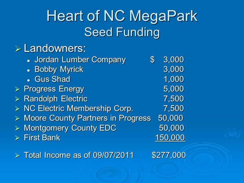 Heart of NC MegaPark Seed Funding Landowners: Landowners: Jordan Lumber Company $ 3,000 Jordan Lumber Company $ 3,000 Bobby Myrick 3,000 Bobby Myrick