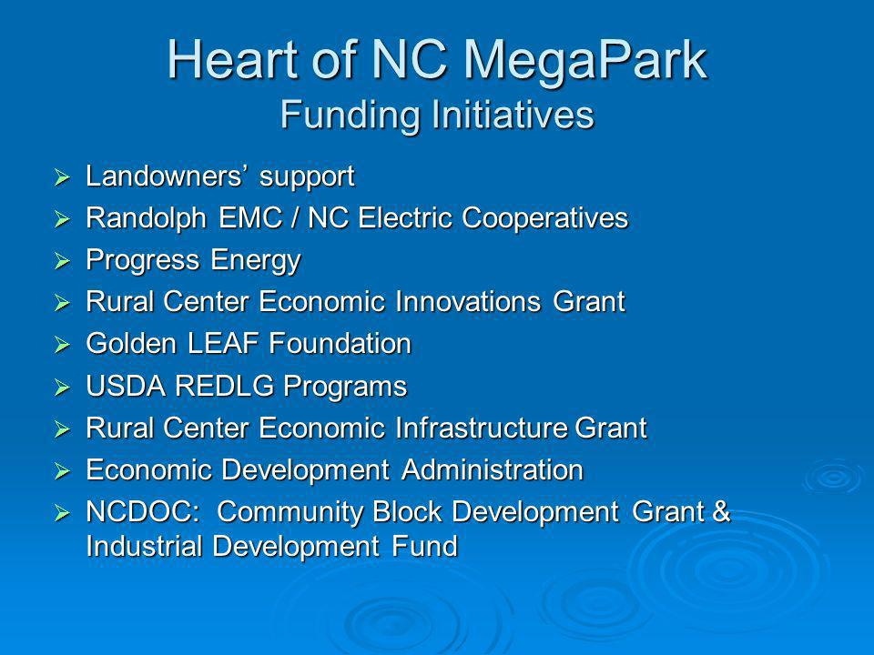 Heart of NC MegaPark Funding Initiatives Landowners support Landowners support Randolph EMC / NC Electric Cooperatives Randolph EMC / NC Electric Coop