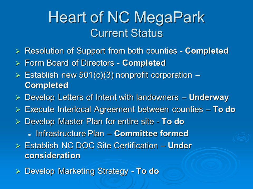 Heart of NC MegaPark Current Status Resolution of Support from both counties - Completed Resolution of Support from both counties - Completed Form Boa