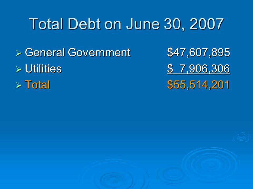 Total Debt on June 30, 2007 General Government $47,607,895 General Government $47,607,895 Utilities$ 7,906,306 Utilities$ 7,906,306 Total$55,514,201 T