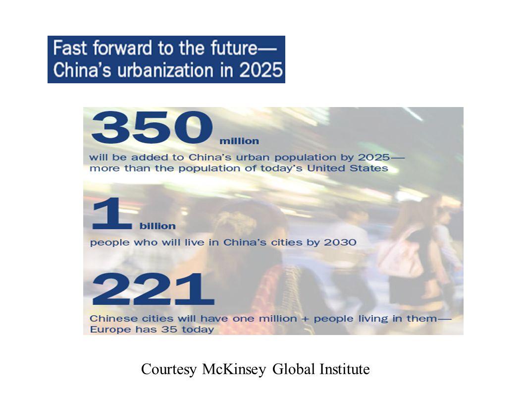 Courtesy McKinsey Global Institute