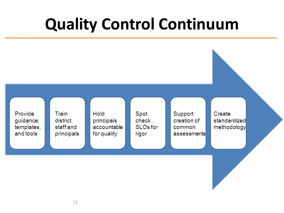 Quality Control Continuum 11 Provide guidance, templates, and tools Train district staff and principals Hold principals accountable for quality Spot check SLOs for rigor Support creation of common assessments Create standardized methodology