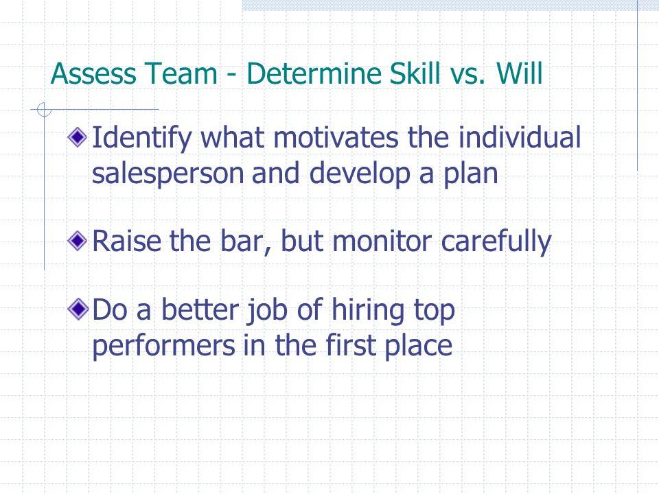Assess Team - Determine Skill vs.