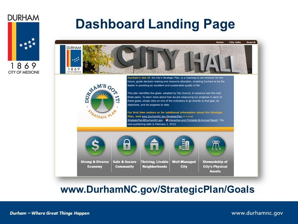 Durham – Where Great Things Happen Dashboard Landing Page www.DurhamNC.gov/StrategicPlan/Goals