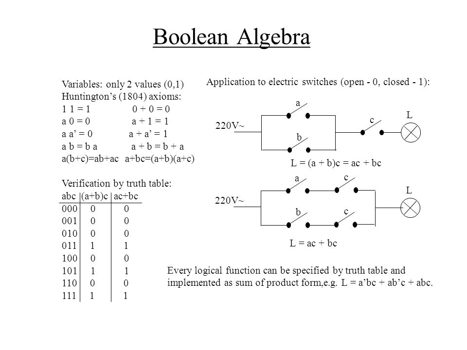 a+b Combinational Circuits a a NOT OR a b a+b Switch light L implemented by gates L = abc + abc + abc sum of products.