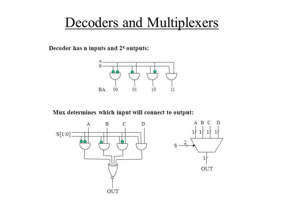 2 Decoders and Multiplexers Decoder has n inputs and 2 n outputs: ABAB BA 00 01 10 11 Mux determines which input will connect to output: S[1:0] A B C