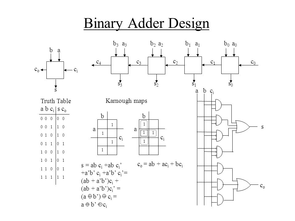 Programmable Logic Arrays PLA X ABCABC Y Any logical function can be implemented by two levels circuits: ANDs and ORs.