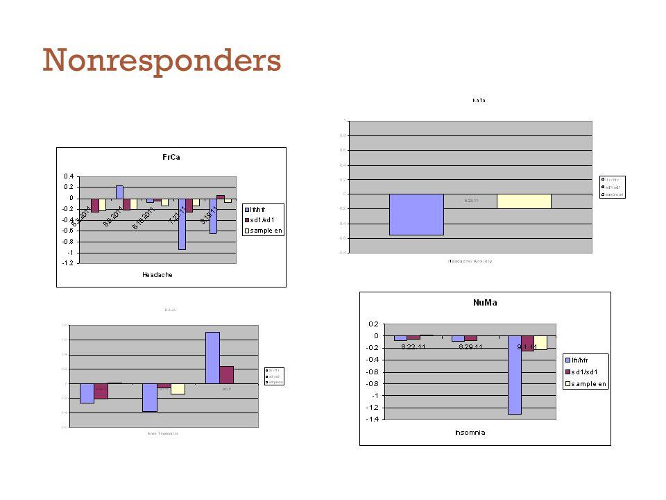 Nonresponders
