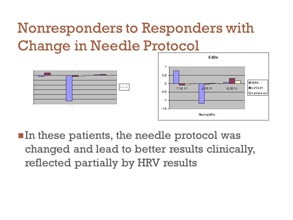 Nonresponders to Responders with Change in Needle Protocol In these patients, the needle protocol was changed and lead to better results clinically, reflected partially by HRV results