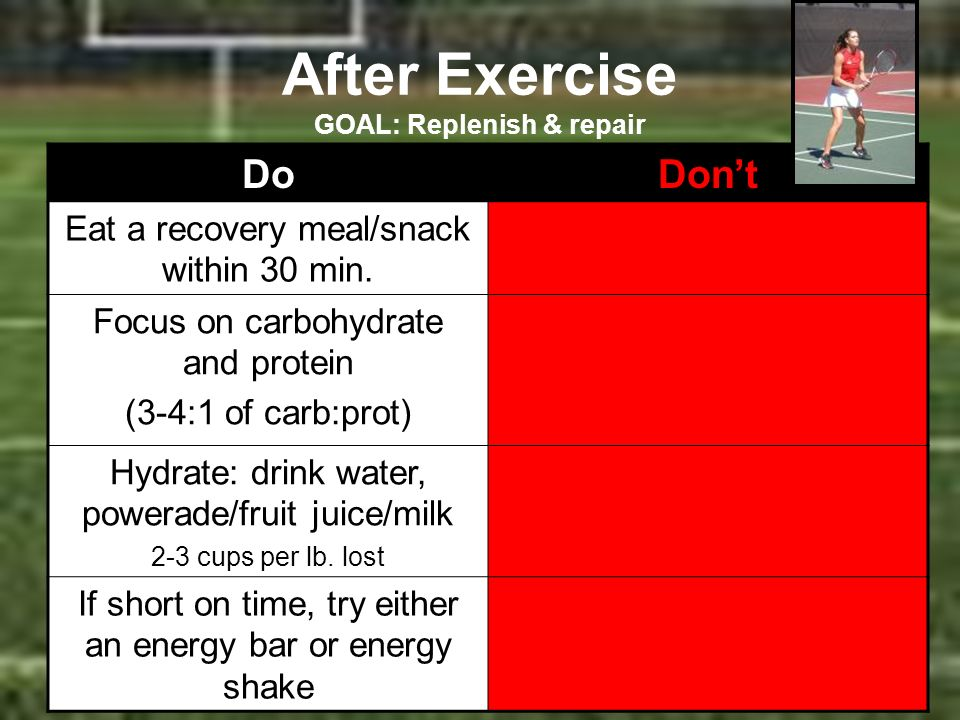 After Exercise GOAL: Replenish & repair DoDont Eat a recovery meal/snack within 30 min. Focus on carbohydrate and protein (3-4:1 of carb:prot) Hydrate