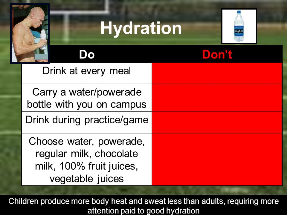 Hydration DoDont Drink at every meal Carry a water/powerade bottle with you on campus Drink during practice/game Choose water, powerade, regular milk,
