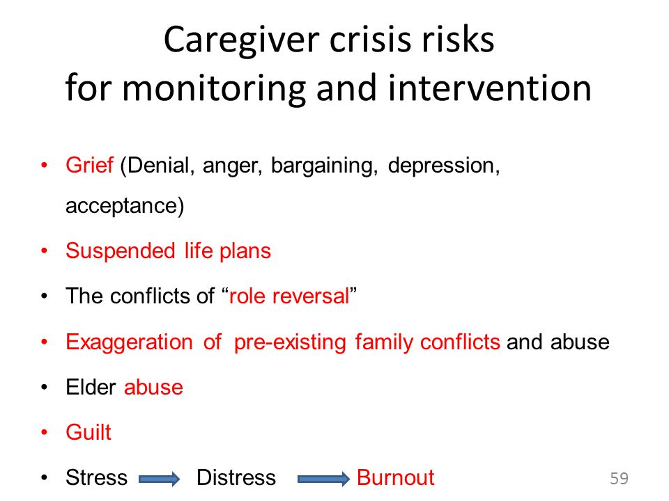 Caregiver crisis risks for monitoring and intervention Grief (Denial, anger, bargaining, depression, acceptance) Suspended life plans The conflicts of