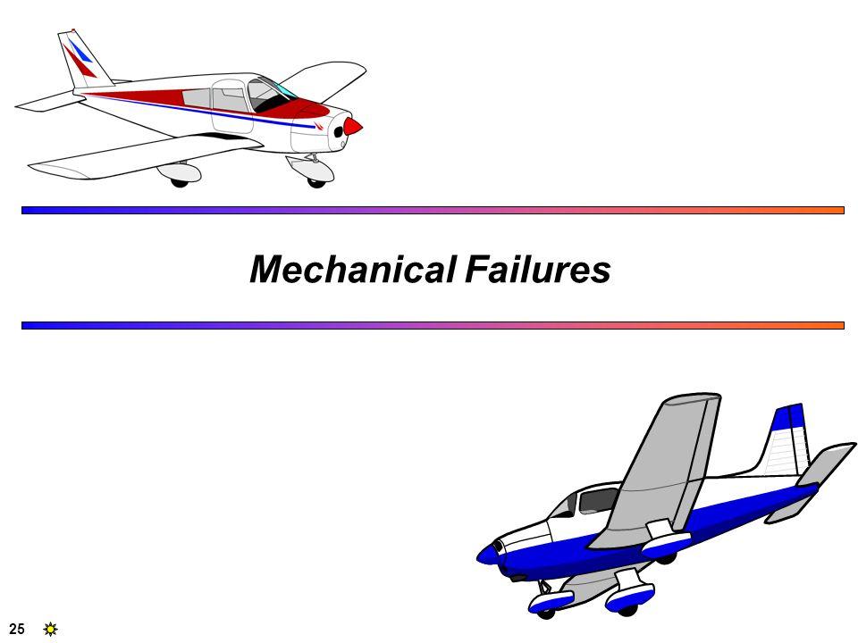 25 Mechanical Failures