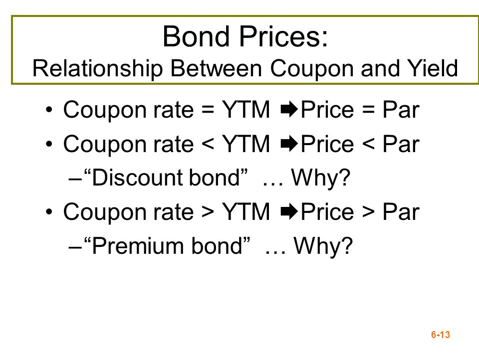 6-13 Bond Prices: Relationship Between Coupon and Yield Coupon rate = YTM Price = Par Coupon rate < YTM Price < Par –Discount bond … Why? Coupon rate
