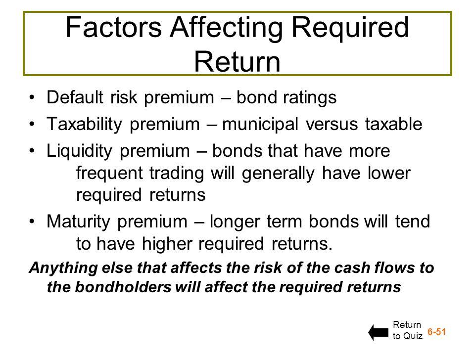 6-51 Factors Affecting Required Return Default risk premium – bond ratings Taxability premium – municipal versus taxable Liquidity premium – bonds tha