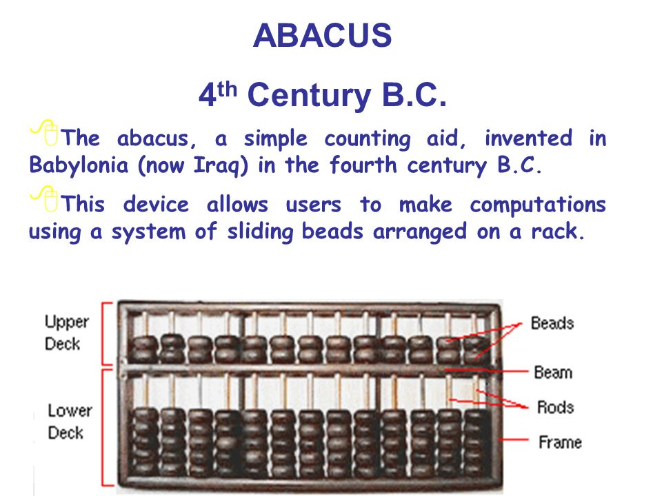 ABACUS 4 th Century B.C. The abacus, a simple counting aid, invented in Babylonia (now Iraq) in the fourth century B.C. This device allows users to ma