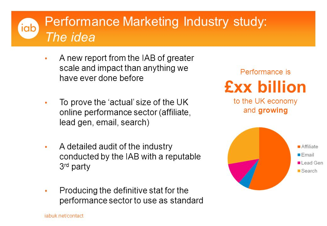 iabuk.net/contact Performance Marketing Industry study: The idea A new report from the IAB of greater scale and impact than anything we have ever done before To prove the actual size of the UK online performance sector (affiliate, lead gen,  , search) A detailed audit of the industry conducted by the IAB with a reputable 3 rd party Producing the definitive stat for the performance sector to use as standard Performance is £xx billion to the UK economy and growing