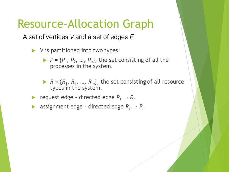 Detection Algorithm (Cont.) 3.Work = Work + Allocation i Finish[i] = true go to step 2.