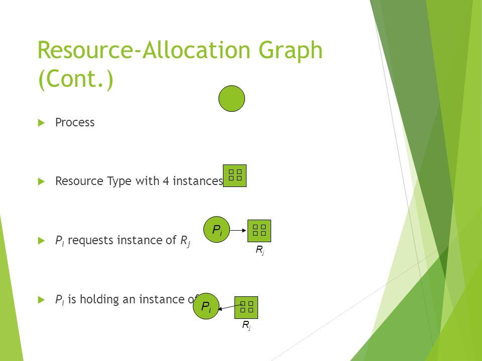 Example of Detection Algorithm Five processes P 0 through P 4 ; three resource types A (7 instances), B (2 instances), and C (6 instances).