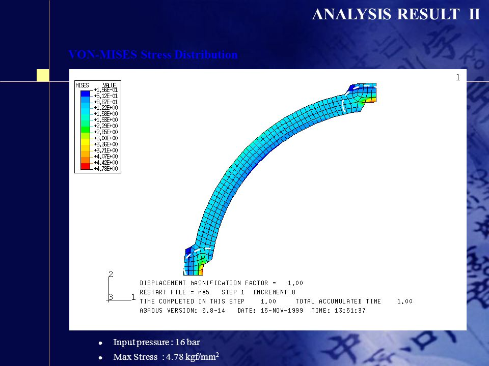 ANALYSIS RESULT II VON-MISES Stress Distribution l Input pressure : 16 bar l Max Stress : 4.78 kgf/mm 2 Stress concentration Area