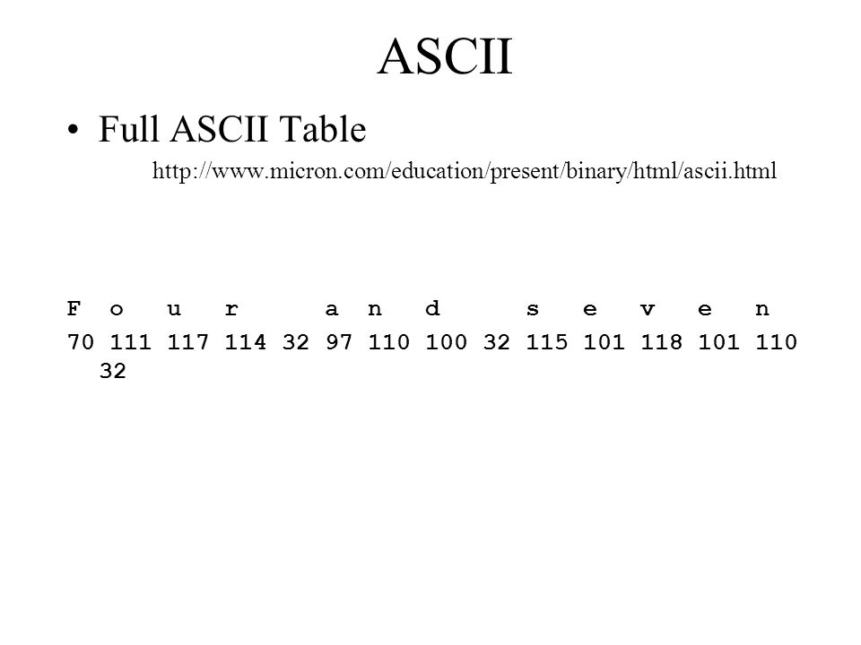 ASCII Full ASCII Table http://www.micron.com/education/present/binary/html/ascii.html F o u r a n d s e v e n 70 111 117 114 32 97 110 100 32 115 101