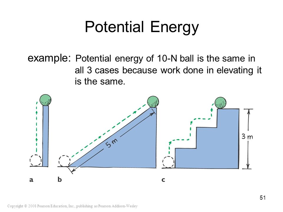 Copyright © 2008 Pearson Education, Inc., publishing as Pearson Addison-Wesley Potential Energy example: Potential energy of 10-N ball is the same in