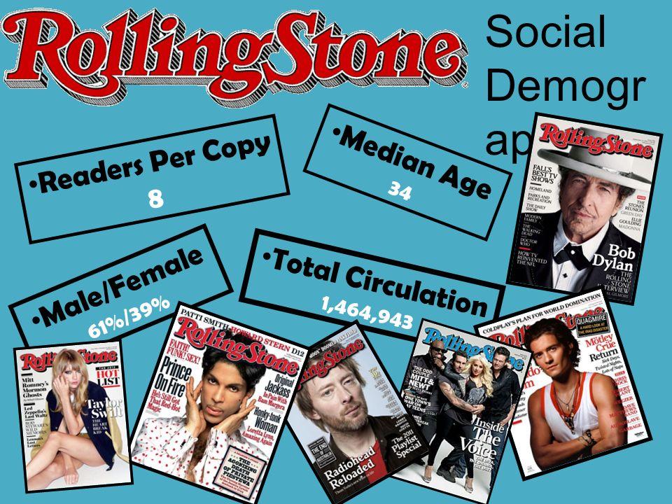 Social Demogr aphic Male/Female 61%/39% Median Age 34 Readers Per Copy 8 Total Circulation 1,464,943
