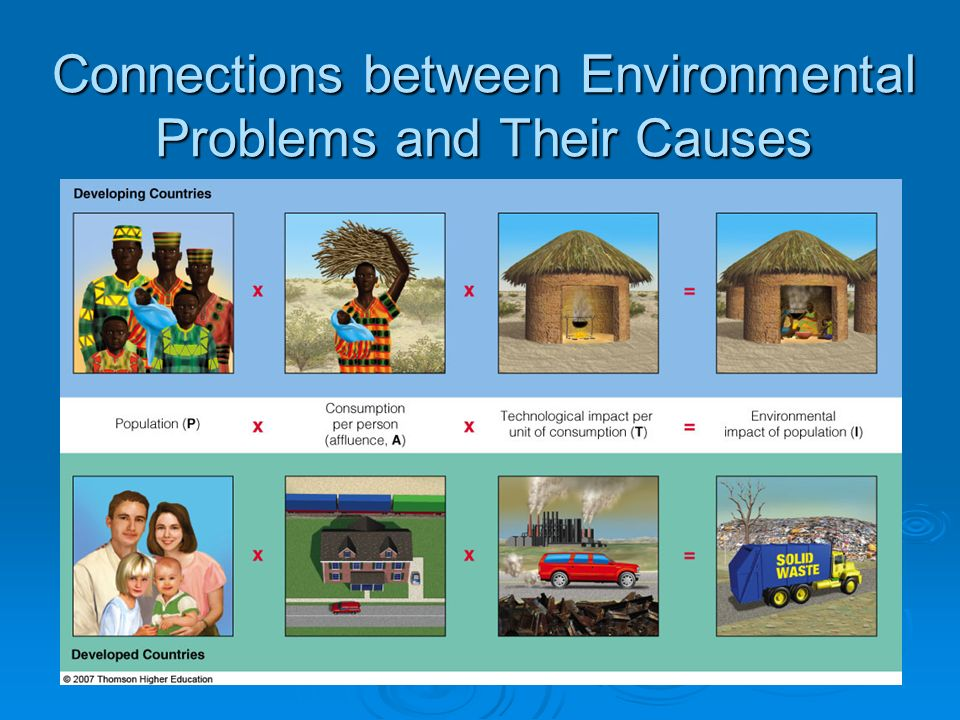 Connections between Environmental Problems and Their Causes