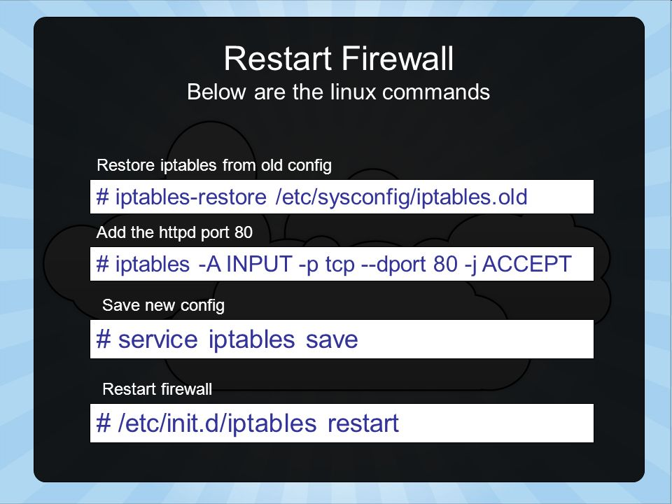 Restart Firewall Below are the linux commands # iptables-restore /etc/sysconfig/iptables.old # iptables -A INPUT -p tcp --dport 80 -j ACCEPT # service iptables save Restore iptables from old config Add the httpd port 80 Save new config # /etc/init.d/iptables restart Restart firewall
