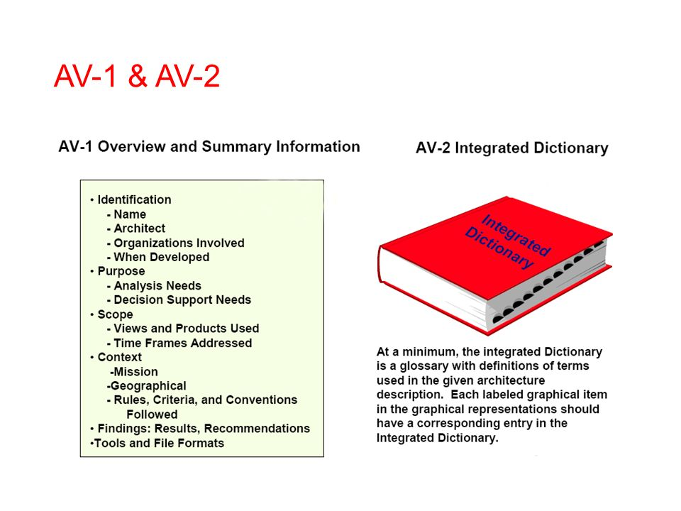 DODAF Products - Essential The current DODAF version indicates a subset of work products that should be developed at a minimum (essential) AV-1: Overv