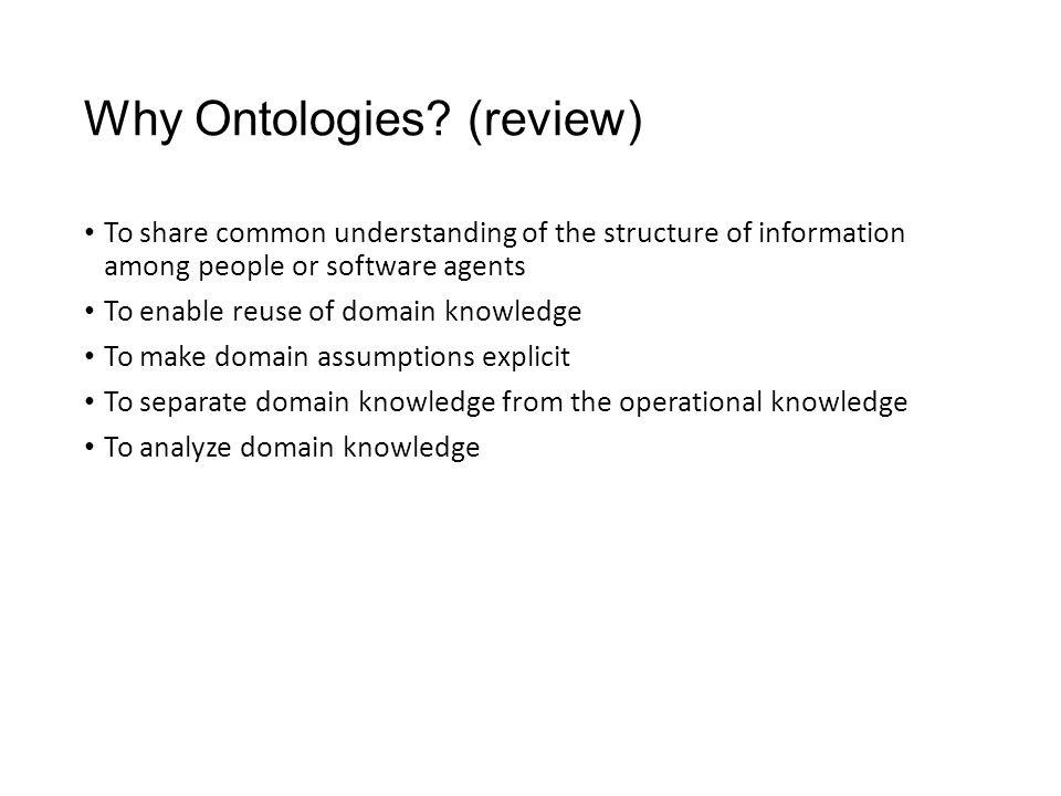 Know that Ontologies Design principles