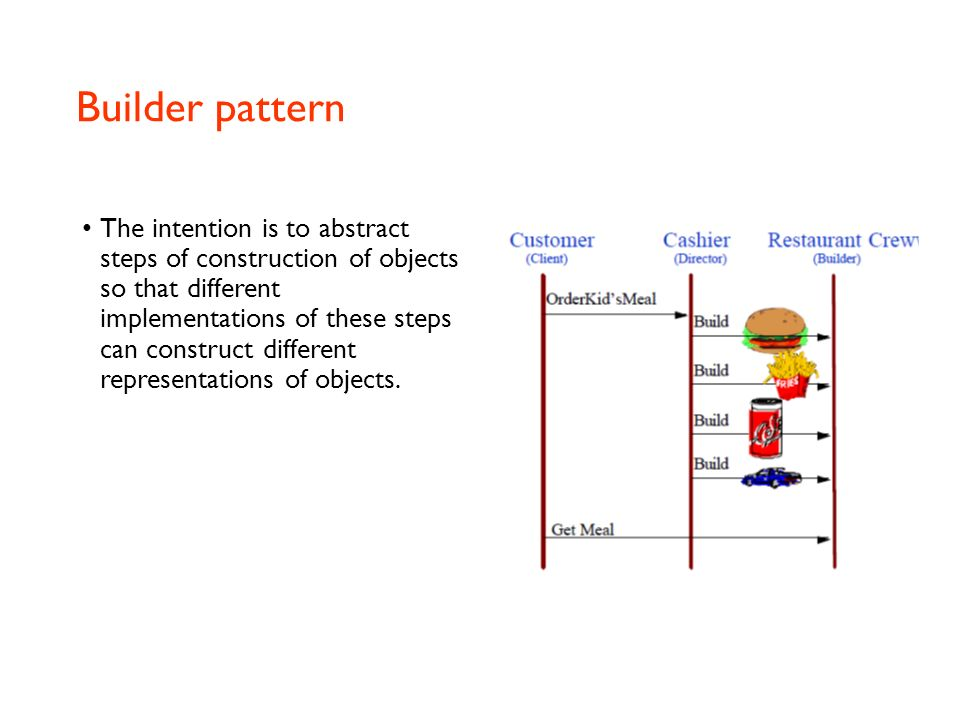 Factory Methods The factory method design pattern centralize creation of an object of a specific type choosing one of several implementations.