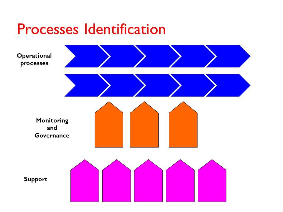 Urbanisation Modeling Tiré des cours: C.Costaz