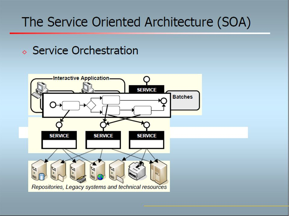 What is SOA? Services: distinct units of loosely coupled technical or business functions, which can be distributed over a network and can be invoked,
