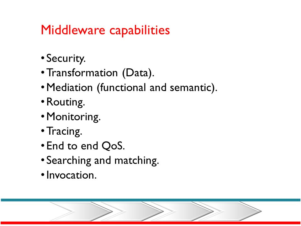 Middleware!