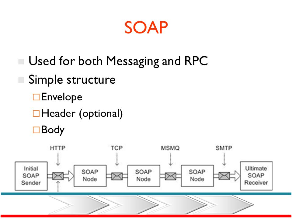 SOAP 1.SOAP is transport neutral; SOAP can be used across HTTP, FTP, SMTP …etc. 2.SOAP includes a whole stack of composable WS- * specifications; WS-S