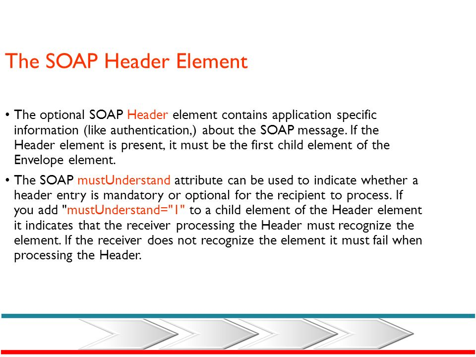 SOAP Used for both Messaging and RPC Simple structure Envelope Header (optional) Body