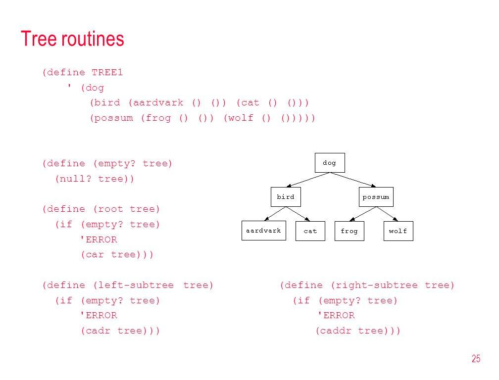 25 Tree routines (define TREE1 ' (dog (bird (aardvark () ()) (cat () ())) (possum (frog () ()) (wolf () ())))) (define (empty? tree) (null? tree)) (de