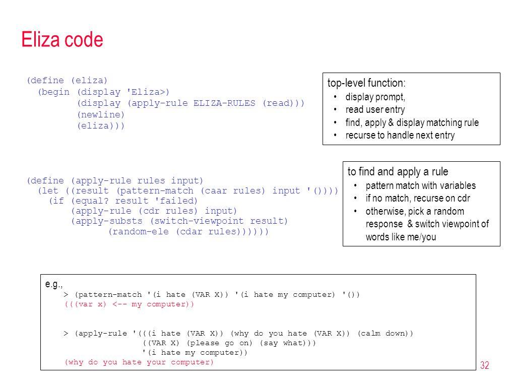 32 Eliza code (define (eliza) (begin (display 'Eliza>) (display (apply-rule ELIZA-RULES (read))) (newline) (eliza))) top-level function: display promp
